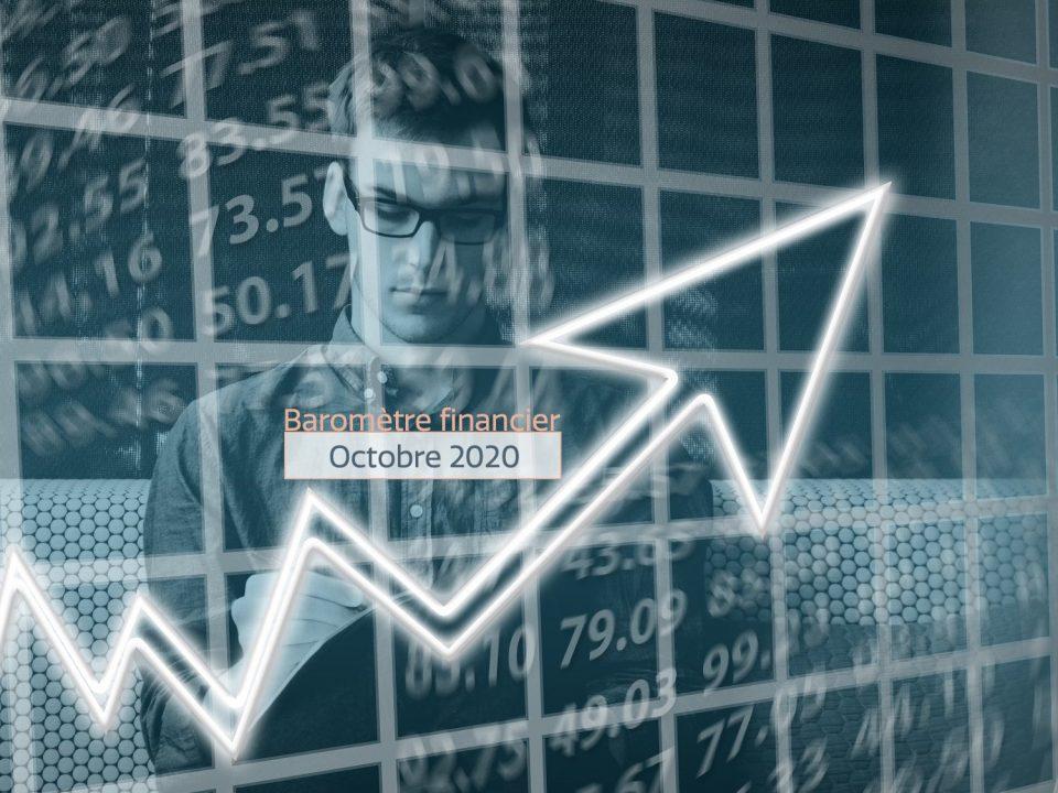 Baromètre Financier Octobre - Ciméa Patrimoine - Gestion Patrimoine - La Roche Sur Yon
